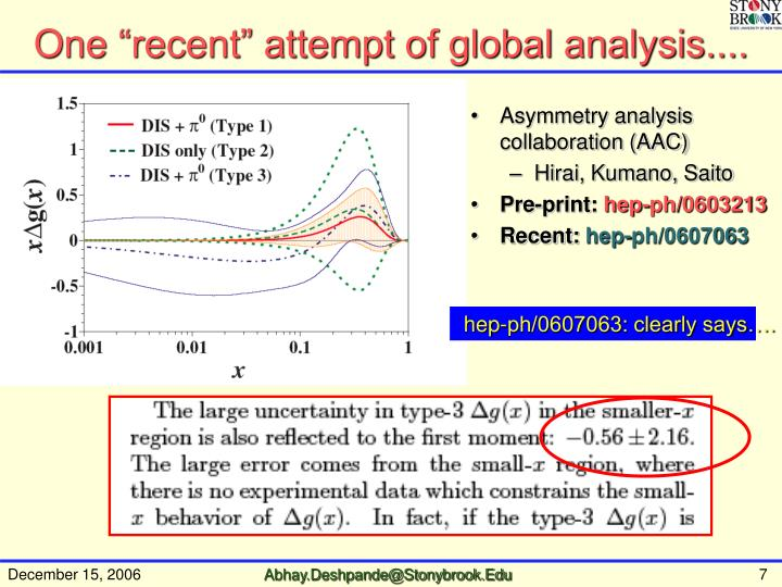 "One ""recent"" attempt of global analysis...."