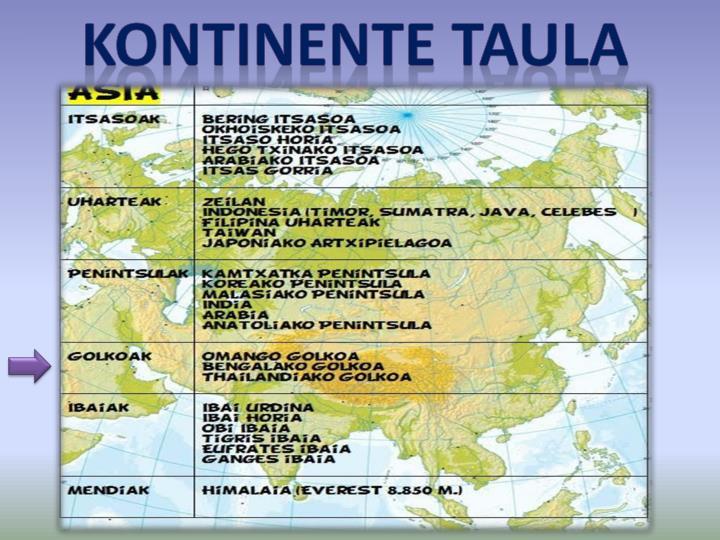 KONTINENTE TAULA