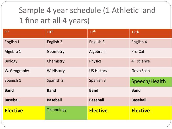 Sample 4 year schedule (1 Athletic  and 1 fine art all 4 years)