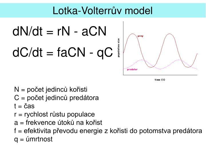 Lotka-Volterr