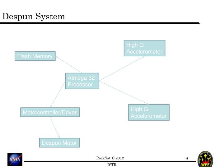 Despun System