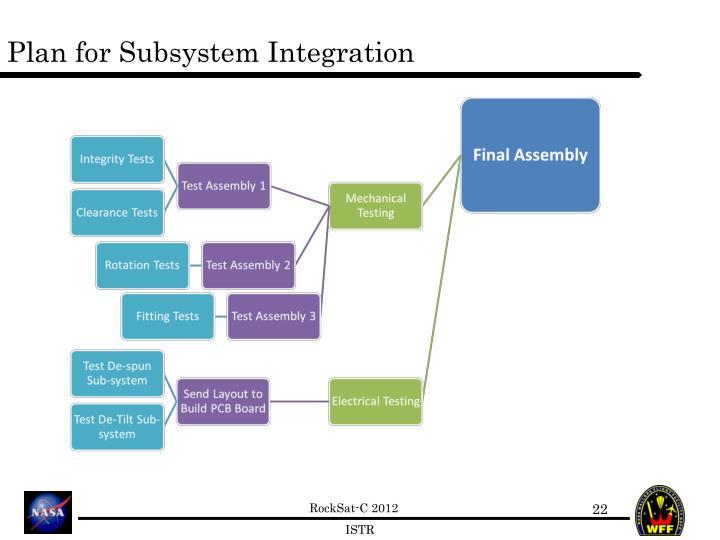Plan for Subsystem Integration