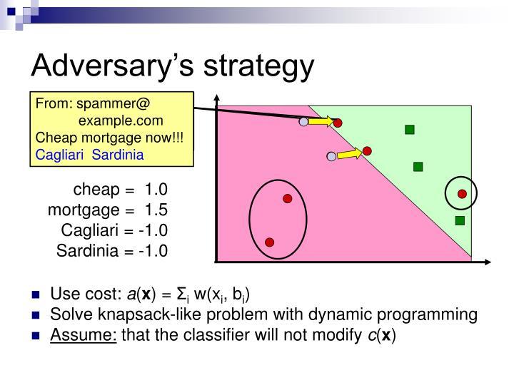 Adversary's strategy