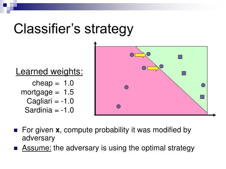 Classifier's strategy