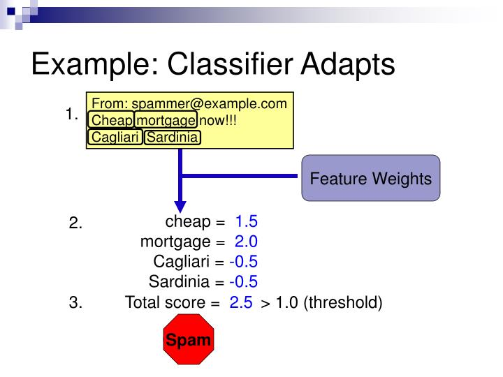 Example: Classifier Adapts