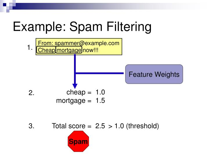 Example spam filtering