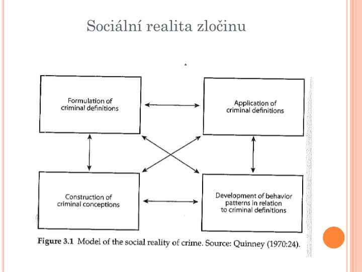 Sociální realita zločinu