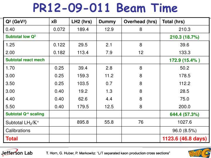 PR12-09-011 Beam Time