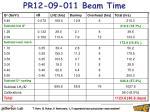 pr12 09 011 beam time