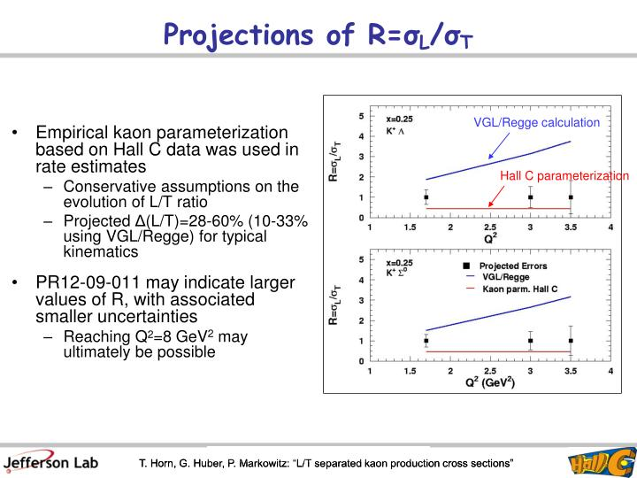 Projections of R=