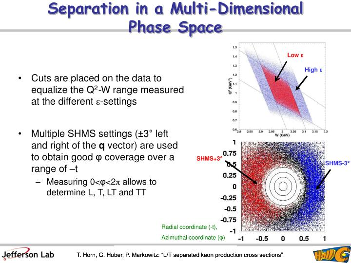 Separation in a Multi-Dimensional Phase Space