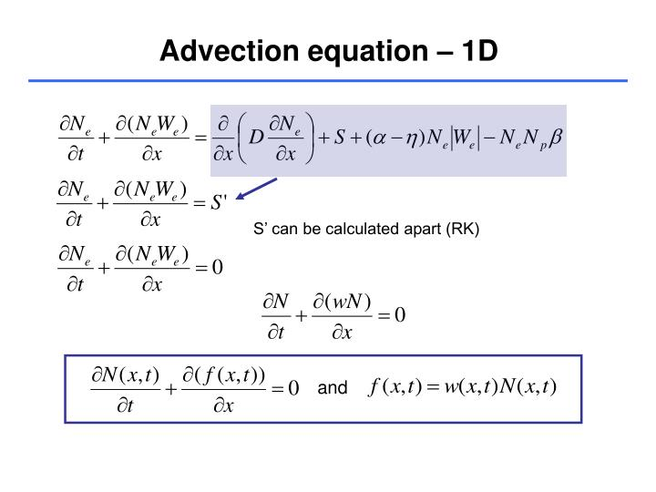Advection equation – 1D