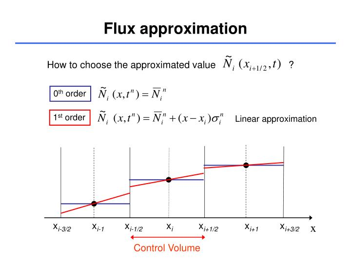 Flux approximation