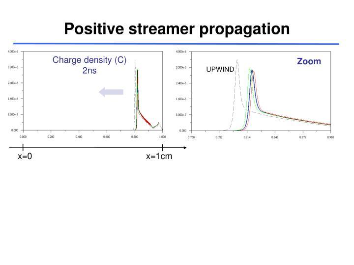 Positive streamer propagation