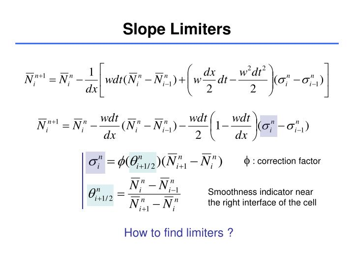 Slope Limiters