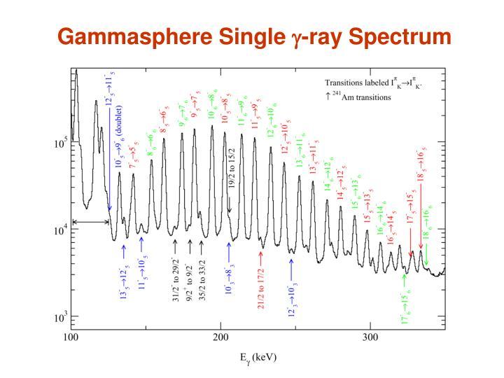 Gammasphere Single