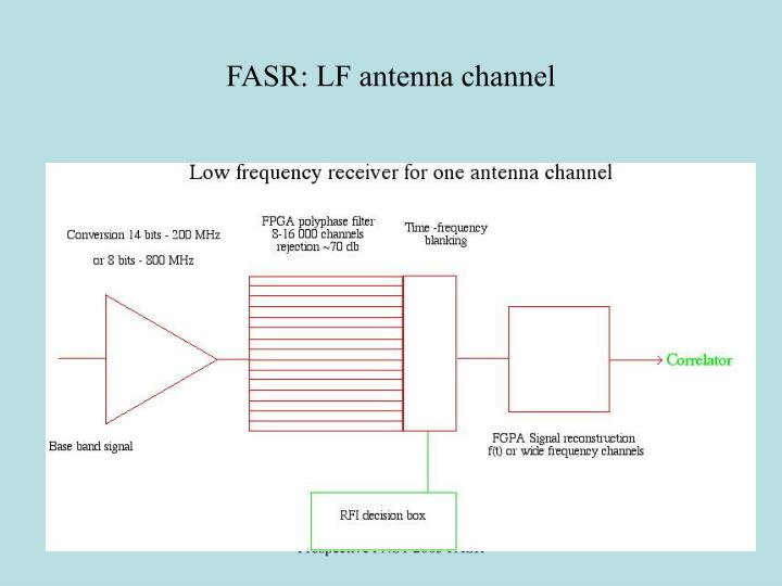 FASR: LF antenna channel