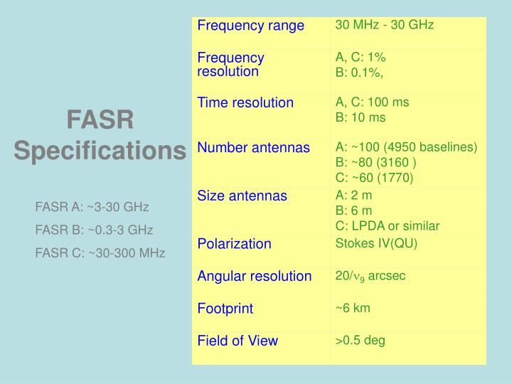 Fasr specifications