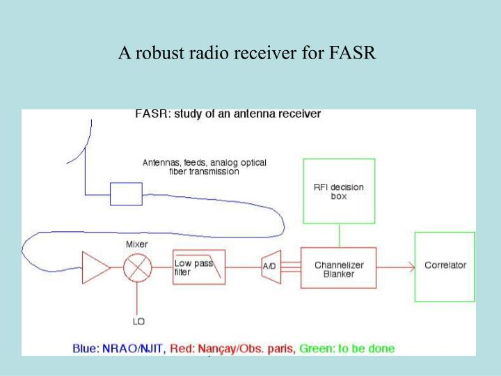 A robust radio receiver for FASR