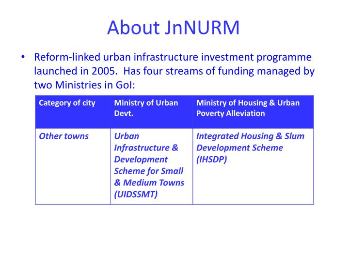 About JnNURM
