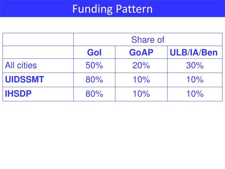 Funding Pattern