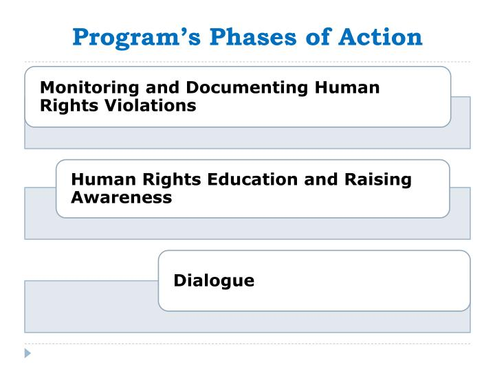 Program's Phases of Action