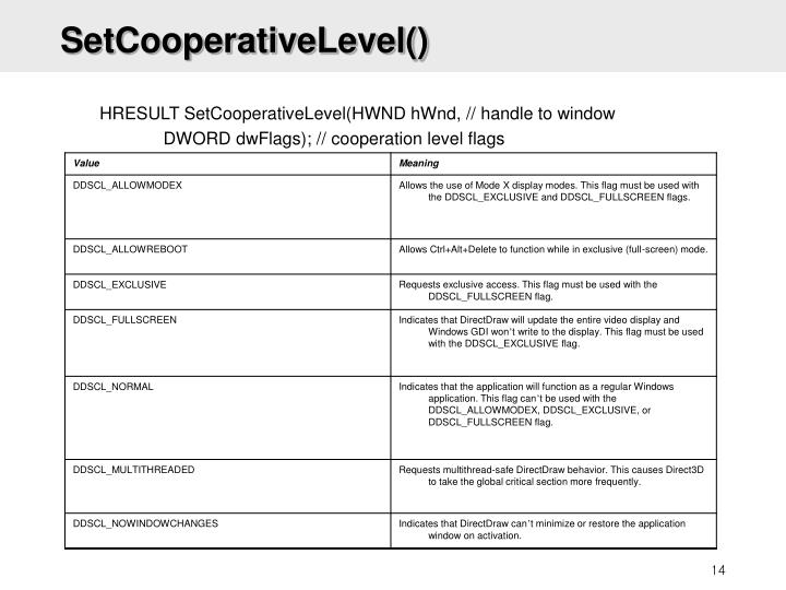 SetCooperativeLevel()
