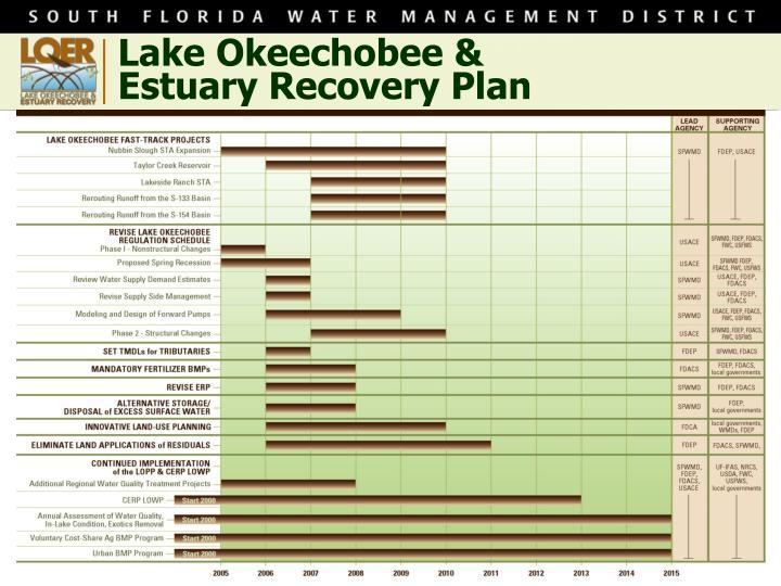 Lake Okeechobee &