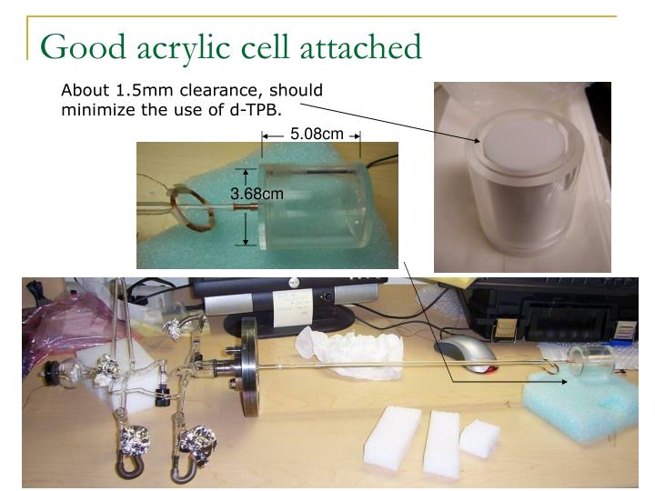 Good acrylic cell attached