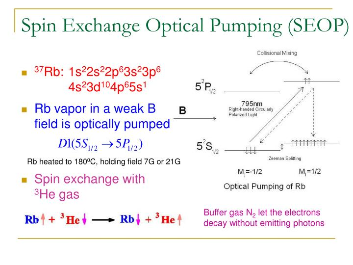 Spin Exchange Optical Pumping (SEOP)