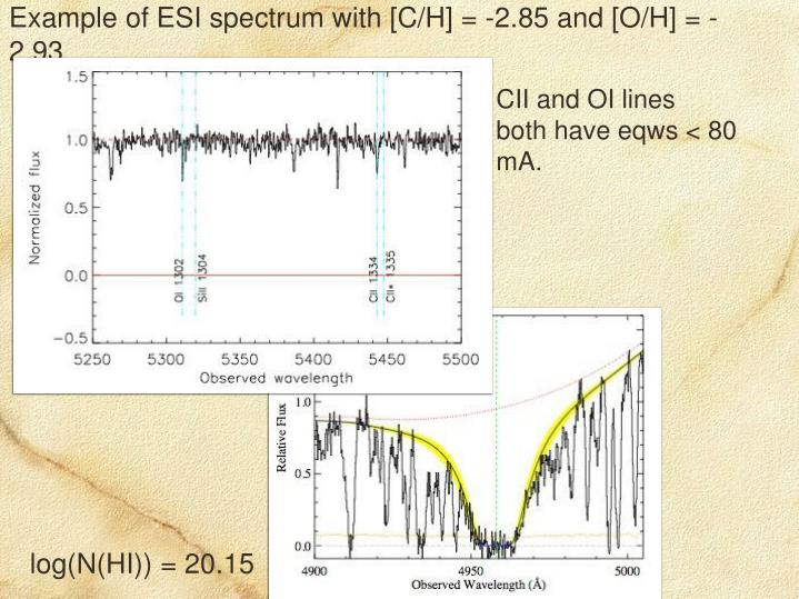 Example of ESI spectrum with [C/H] = -2.85 and [O/H] = -2.93