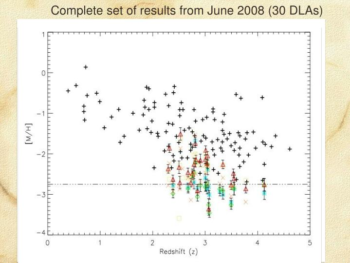 Complete set of results from June 2008 (30 DLAs)