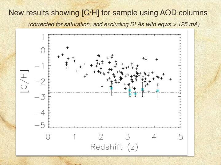 New results showing [C/H] for sample using AOD columns