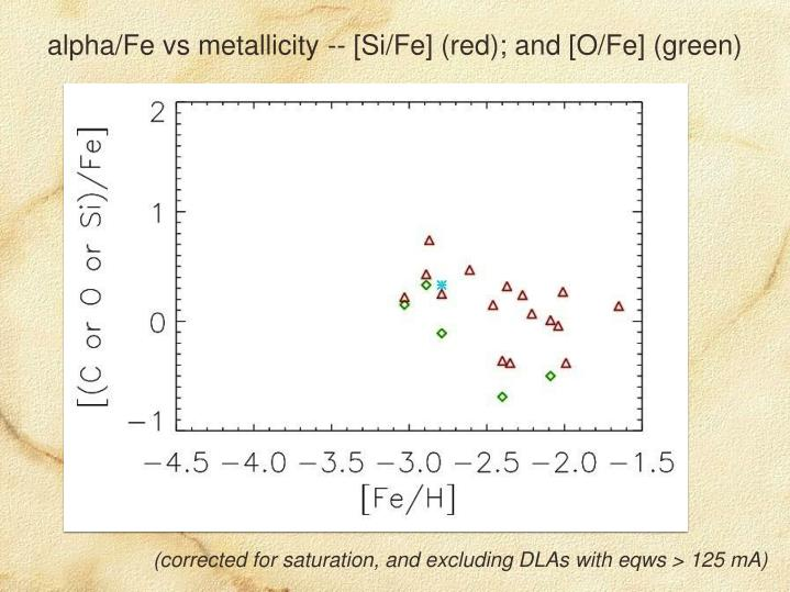 alpha/Fe vs metallicity -- [Si/Fe] (red); and [O/Fe] (green)