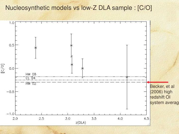 Nucleosynthetic models vs low-Z DLA sample : [C/O]