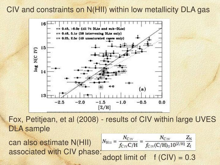 CIV and constraints on N(HII) within low metallicity DLA gas
