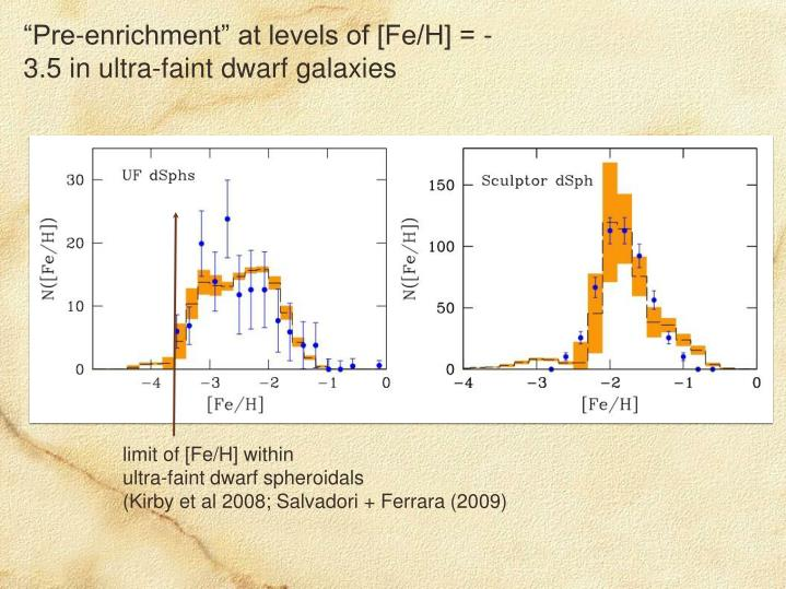 limit of [Fe/H] within