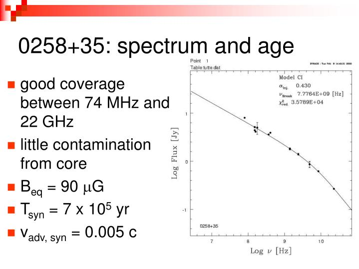 0258+35: spectrum and age