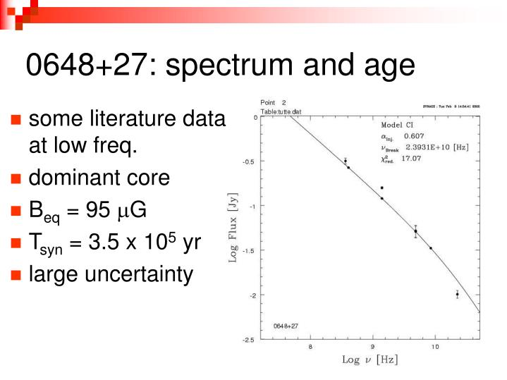 0648+27: spectrum and age