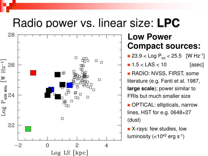 Radio power vs. linear size: