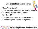 our expectations concerns