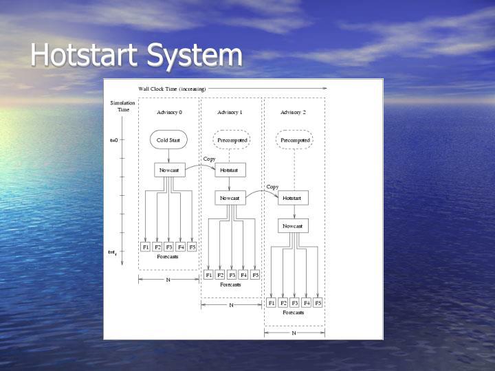 Hotstart System