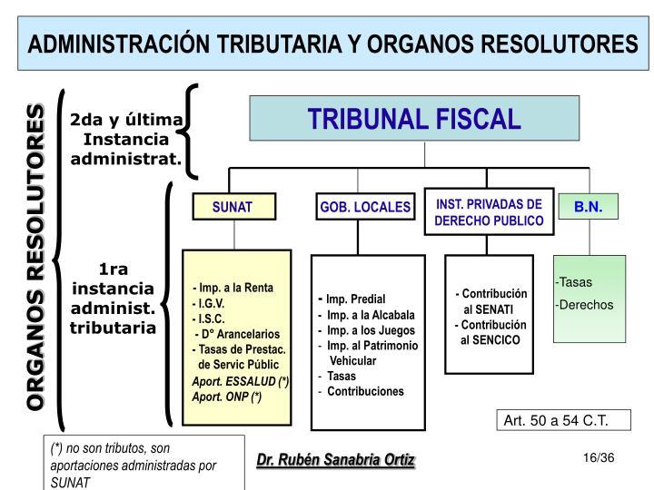 ADMINISTRACIÓN TRIBUTARIA Y ORGANOS RESOLUTORES