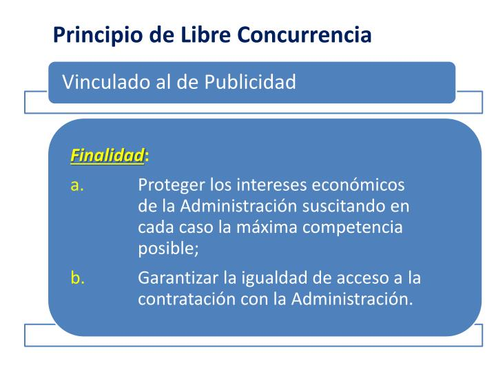 Principio de Libre Concurrencia