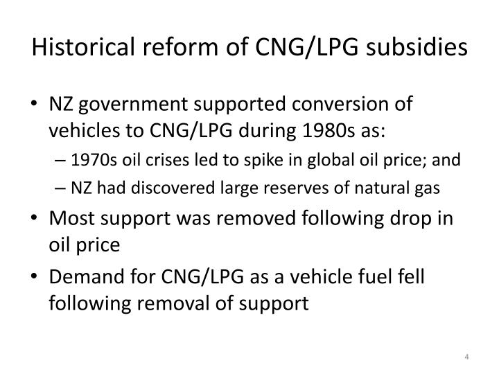 Historical reform of CNG/LPG subsidies