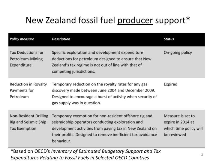 New zealand fossil fuel producer support