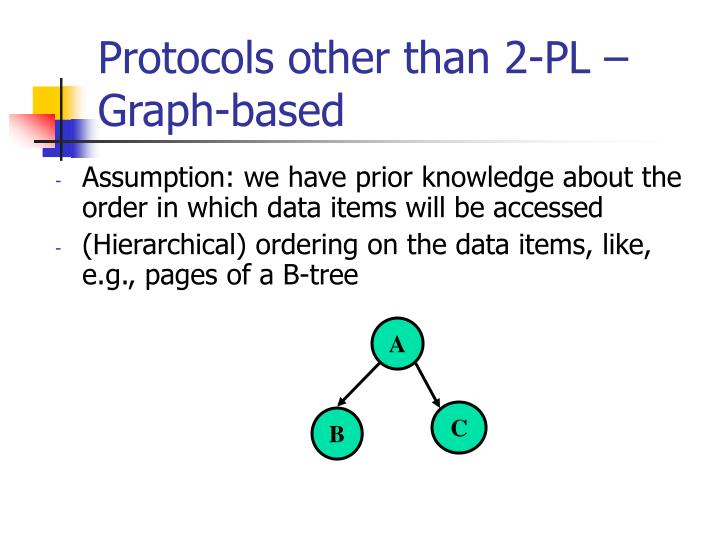 Protocols other than 2-PL – Graph-based