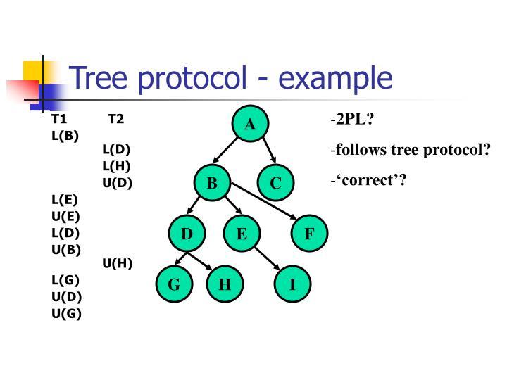 Tree protocol - example