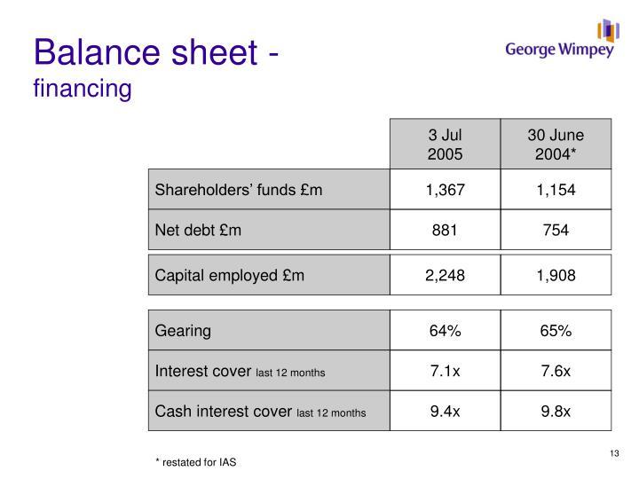 Balance sheet -