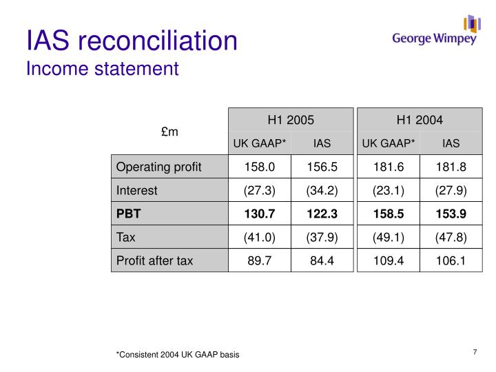 IAS reconciliation